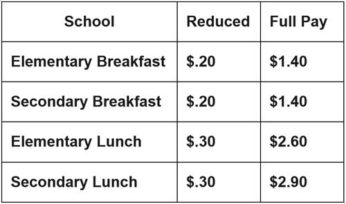2019/20 Meal Prices
