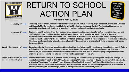 Return to School Action Plan - Update 1/5/21