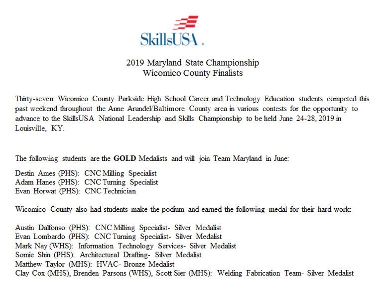 2019 Maryland State Skills Results