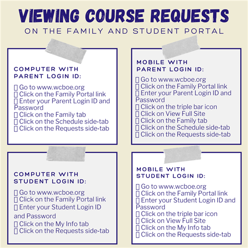 Viewing Course Request